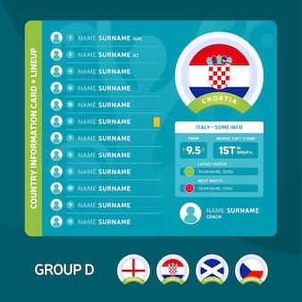 크로아티아 그룹 축구 토너먼트 최종 단계