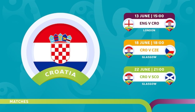 Croatia national team schedule matches in the final stage at the 2020 football championship.   illustration of football 2020 matches.