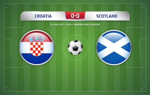 크로아티아 대 스코틀랜드 스코어보드 방송 축구 2020 d조