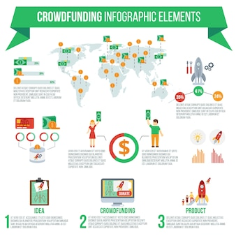 Crowdfunding infographic set