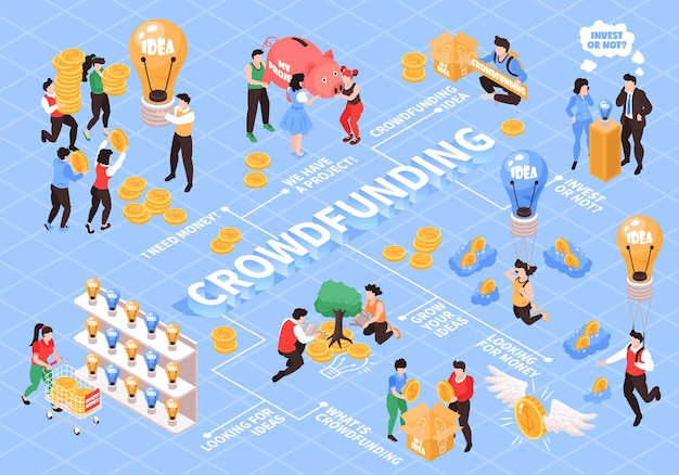 Crowdfunding isometric flowchart with creative ideas project presentation developing money source search investing blue   illustration