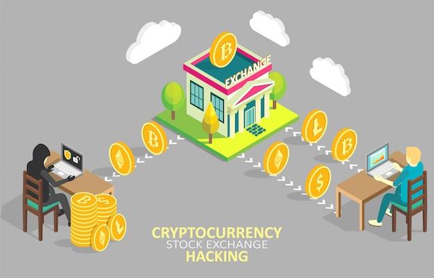 Crypto stock exchange hacking illustration