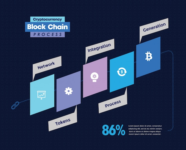 Cryptocurrency blockchain infographic