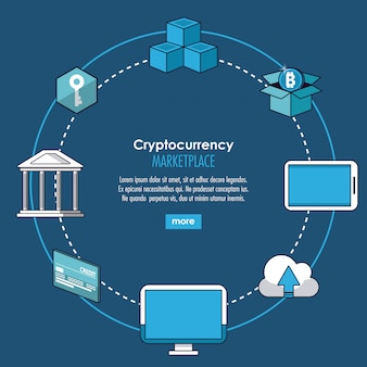 Cryptocurrency system and market place banner information