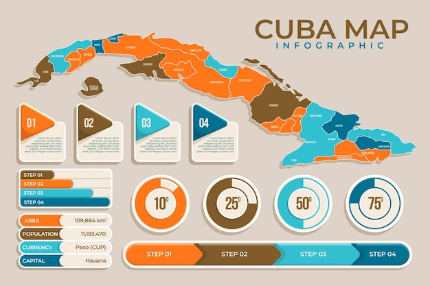 Cuba infografica in design piatto