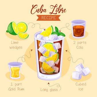 Cuba libre cocktail recipe step by step