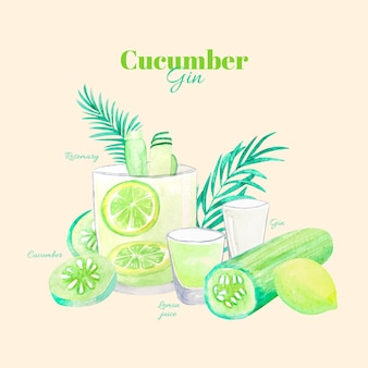 Cucumber gin cocktail recipe
