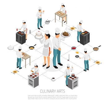 Culinary art isometric flowchart with professional chef cooks rolling dough making saus waiters serving dishes vector illustration