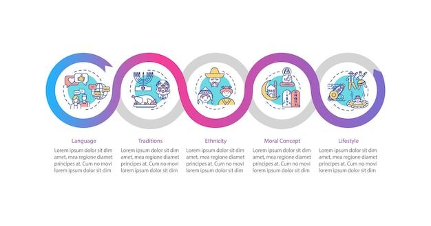 Культурное разнообразие векторных инфографики шаблон. элементы дизайна презентации национальной традиции. визуализация данных за 5 шагов. график процесса. макет рабочего процесса с линейными значками
