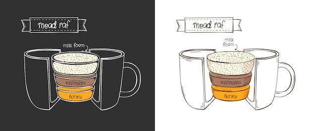 Cup of mead raf. infographic cup in a cut