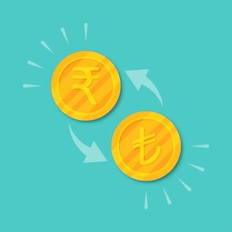 ルピーからリラへの外貨両替。金貨のお金