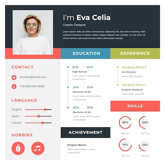 Curriculum vitae online with woman avatar