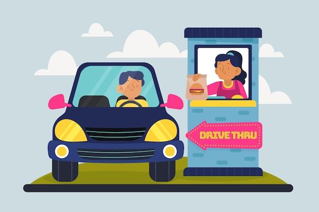 顧客とクライアントのドライブスルー