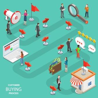 Плоский изометрический процесс покупки клиента