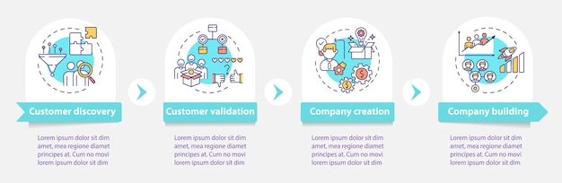 Customer development framework vector infographic template