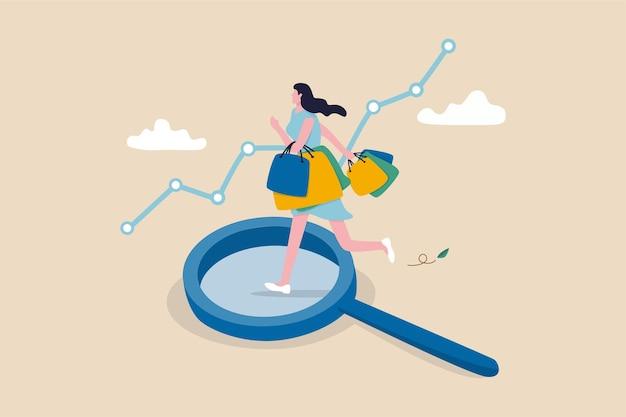 Понимание клиентов, информация из концепции анализа поведения потребителей.