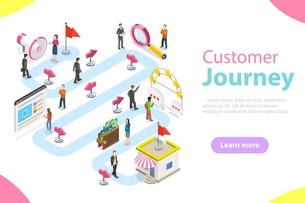 Customer journey flat isometric.
