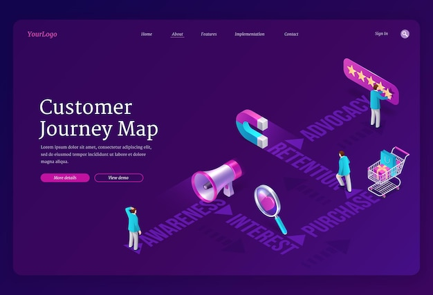 Customer journey map isometric landing page