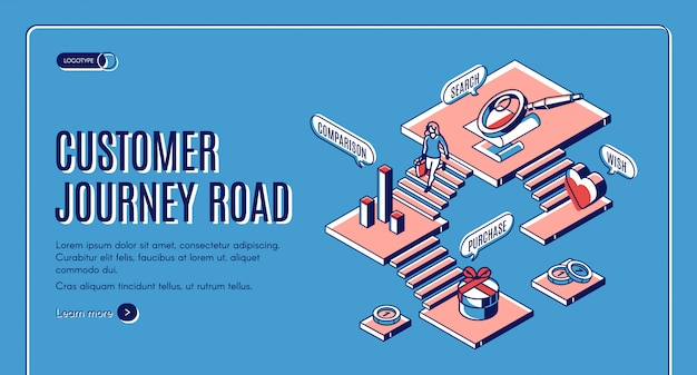 Customer journey road isometric landing page.
