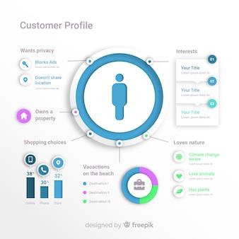 顧客プロファイルのインフォグラフィック