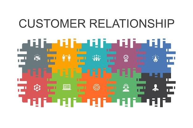 フラットな要素を持つ顧客関係漫画テンプレート。コミュニケーション、サービス、crm、カスタマーケアなどのアイコンが含まれています