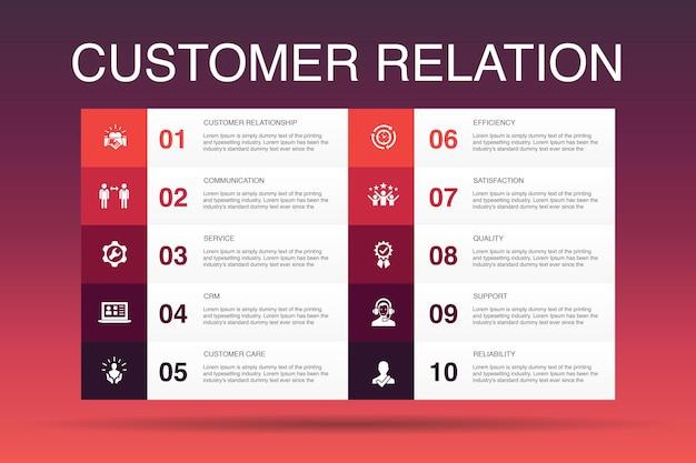 顧客関係インフォグラフィック10オプションテンプレート。コミュニケーション、サービス、crm、カスタマーケアのシンプルなアイコン
