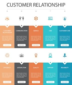 顧客関係インフォグラフィック10オプションuiデザイン。コミュニケーション、サービス、crm、カスタマーケアのシンプルなアイコン