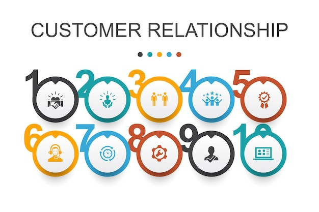 顧客関係インフォグラフィックデザインテンプレート。コミュニケーション、サービス、crm、カスタマーケアのシンプルなアイコン