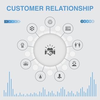 アイコンと顧客関係のインフォグラフィック。コミュニケーション、サービス、crm、カスタマーケアなどのアイコンが含まれています