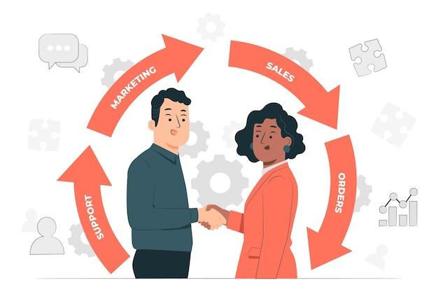 顧客関係管理の概念図
