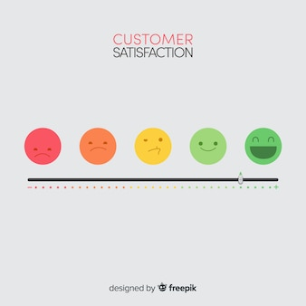 Customer satisfaction design