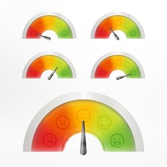 Customer satisfaction meter design