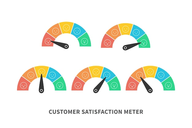 Customer satisfaction meter with different emotions flat vector scale color with arrow from red to green