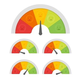 Измеритель удовлетворенности клиентов с разными эмоциями. иллюстрация.