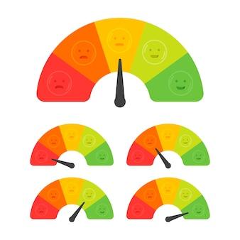 Измеритель удовлетворенности клиентов с разными эмоциями. векторная иллюстрация.