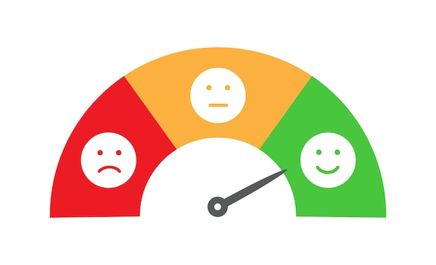 Customer satisfaction rating feedback emotion scale concept of the evaluation