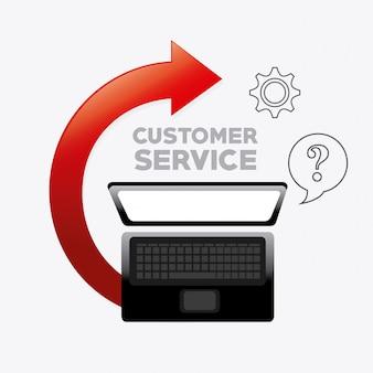 顧客サービス設計