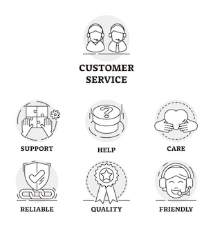 Customer service outline elements diagram