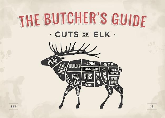 肉のカットセット。ポスター肉屋図、スキーム-エルク。肉屋、レストランのメニュー、グラフィックデザインのヴィンテージ表記の手描きのエルクのシルエット。肉のテーマ。