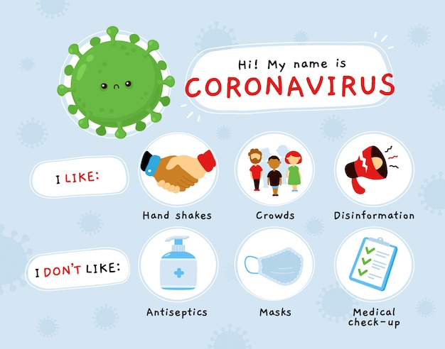 Cute angry coronavirus infographic. cartoon character illustration icon design