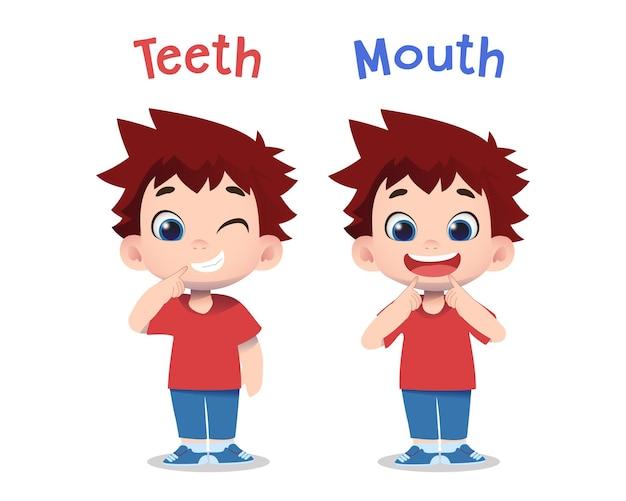 Симпатичные детские персонажи, указывающие на зубы и рот