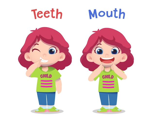 Cute children characters pointing teeth and mouth
