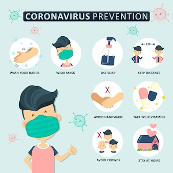 Cute corona pandemic virus prevention info graphic vector design collection