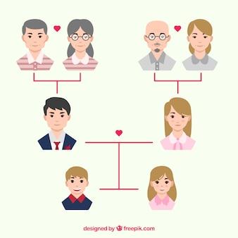 Симпатичные дерево семьи с тремя поколениями в плоском дизайне