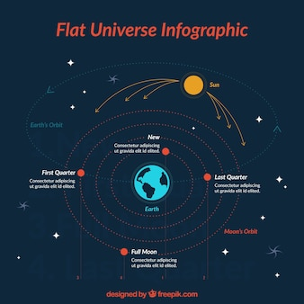 Cute flat infographics about the universe