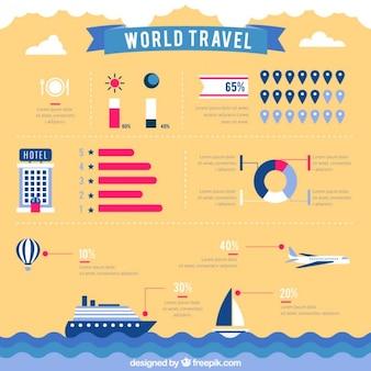 Cute flat world travel infographic
