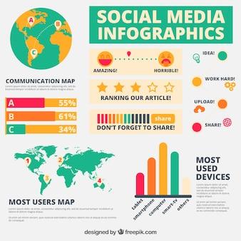 フラットなデザインでかわいいソーシャルメディアのインフォグラフィック