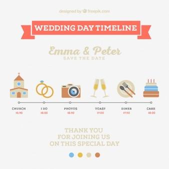 かわいい結婚式の日のタイムライン