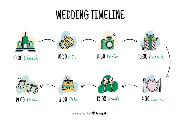 Cute wedding timeline in lineal style