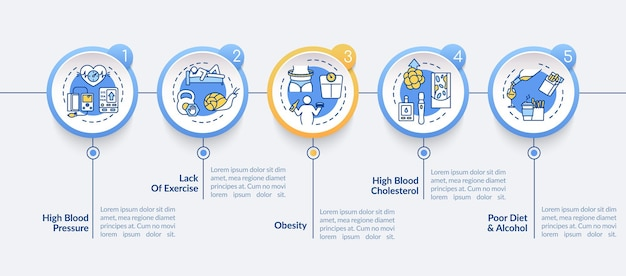 Cvd causes vector infographic template. high blood pressure, poor diet presentation design elements. data visualization with 5 steps. process timeline chart. workflow layout with linear icons